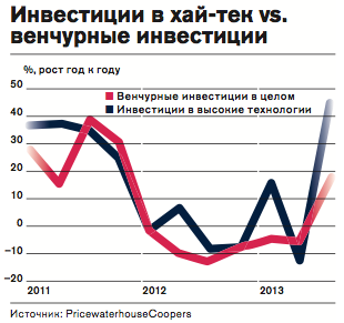 Snimok_ekrana_2014-04-11_v_12.26.46.png