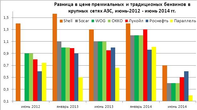 Oil 1.1.jpg