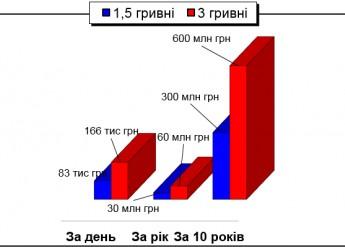 LT 3.jpg