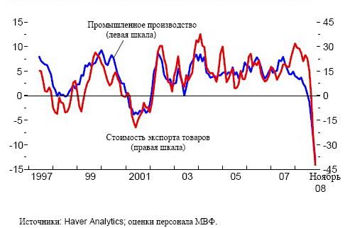 IMF_world_trade_.jpg